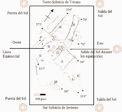General plan of Caguana. Figure © Angel Rodriguez