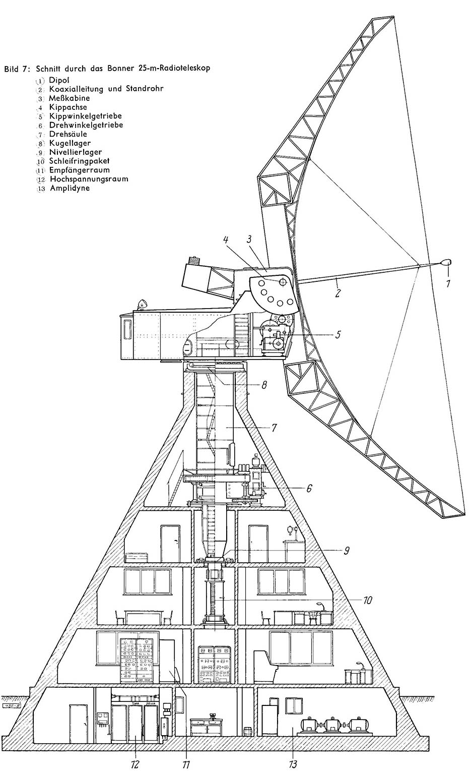The original technical drawing of the 25m Stockert