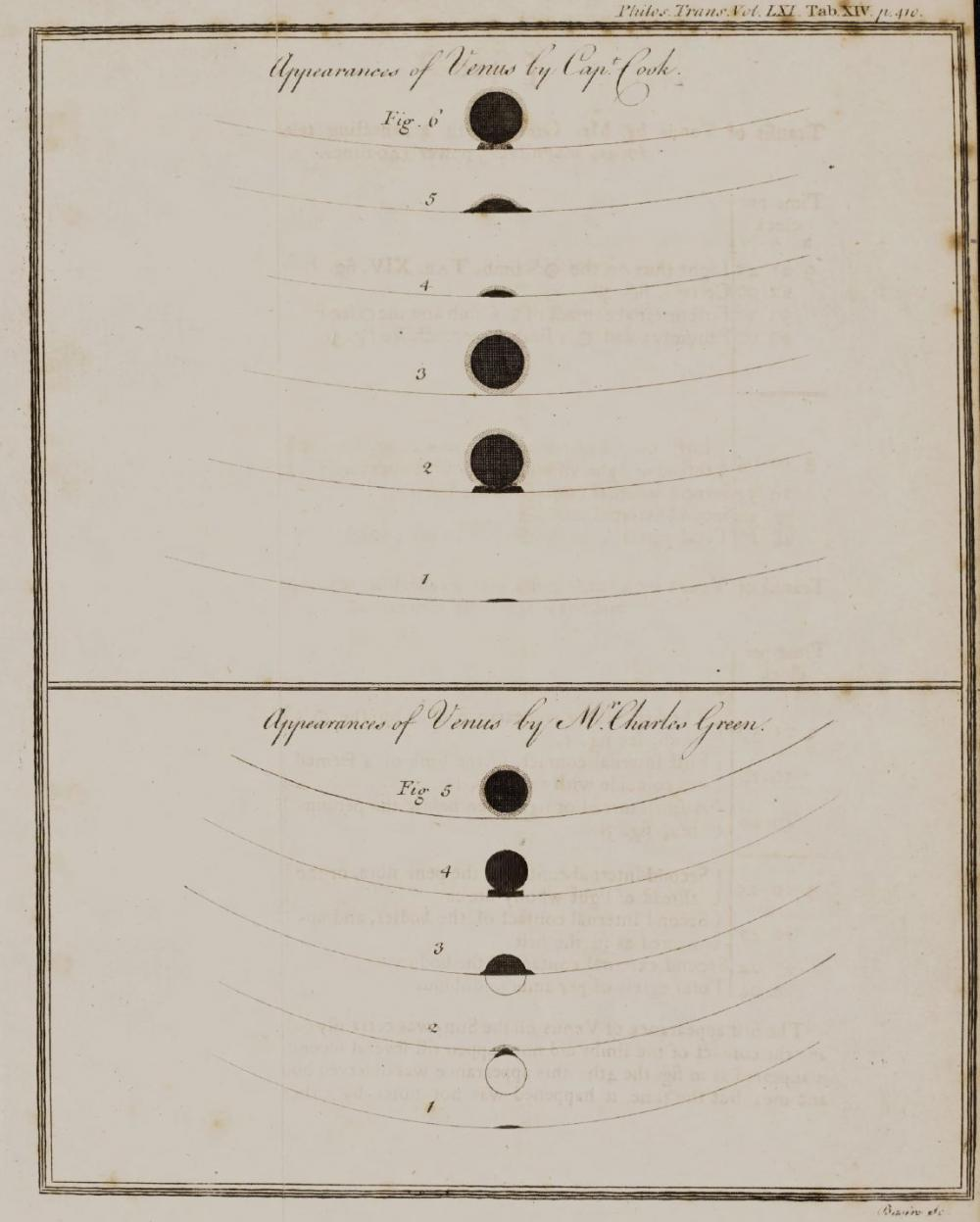 Sketches of Cook's and Green's observations fr