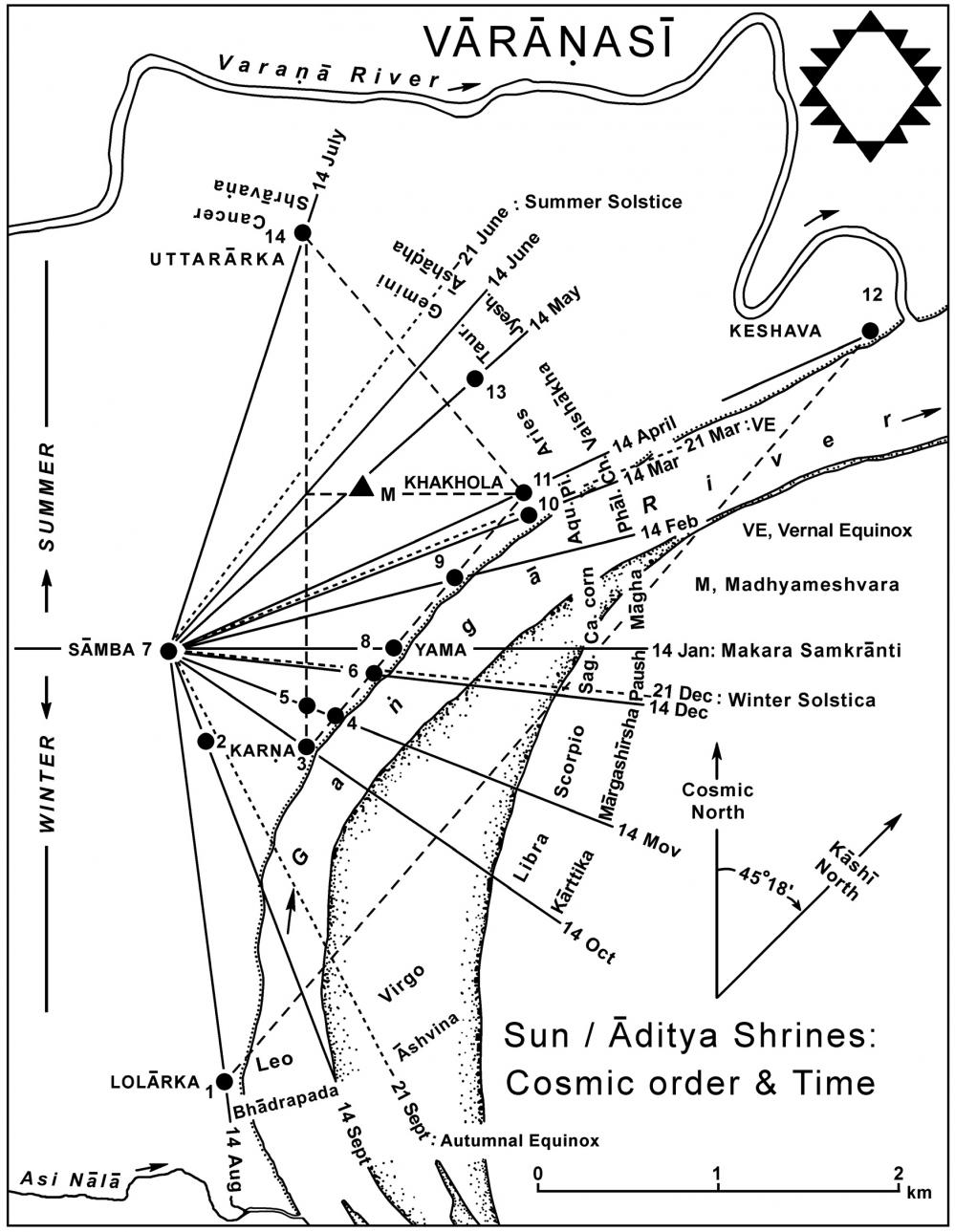 Sun shrines at Varanasi: cosmic order and the cycl