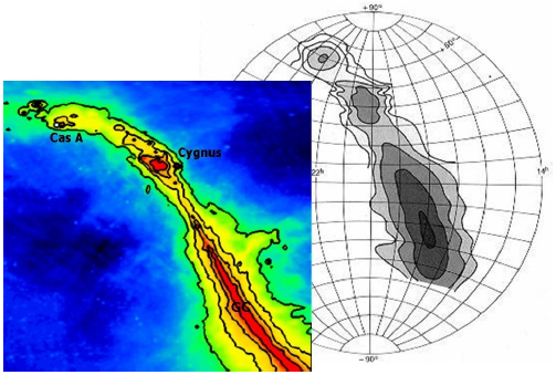 <em>Right:</em> The first radio map of the Milky W